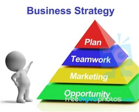 How to write a business plan for an outdoor advertising