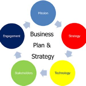 Business plan for outdoor advertising company