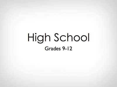High school essay questions examples